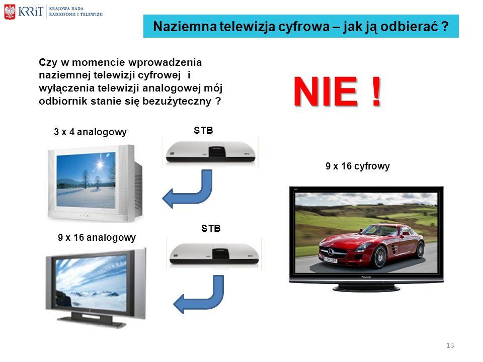 Naziemna telewizja cyfrowa – jak ją odbierać