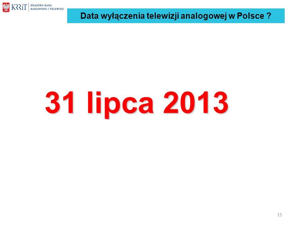 Data wyłączenia telewizji analogowej w Polsce