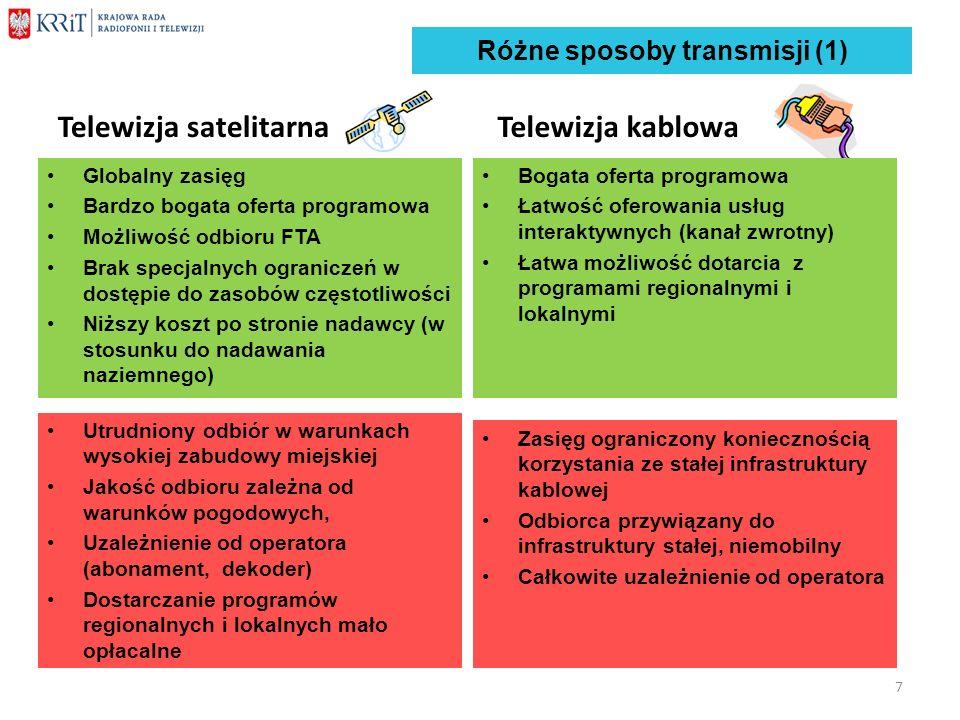 Różne sposoby transmisji (1)