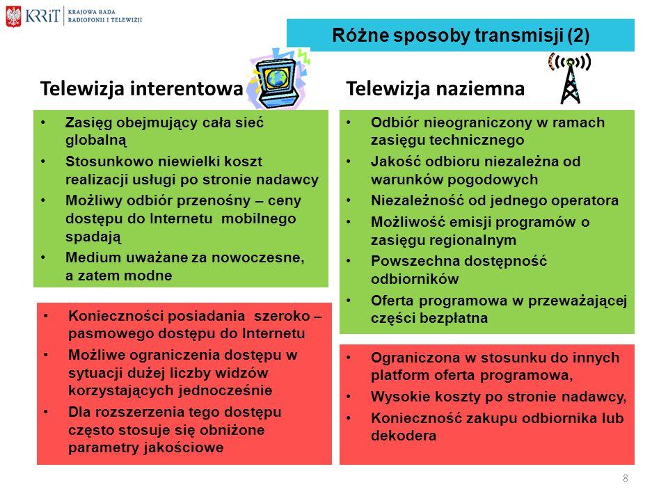 Różne sposoby transmisji (2)