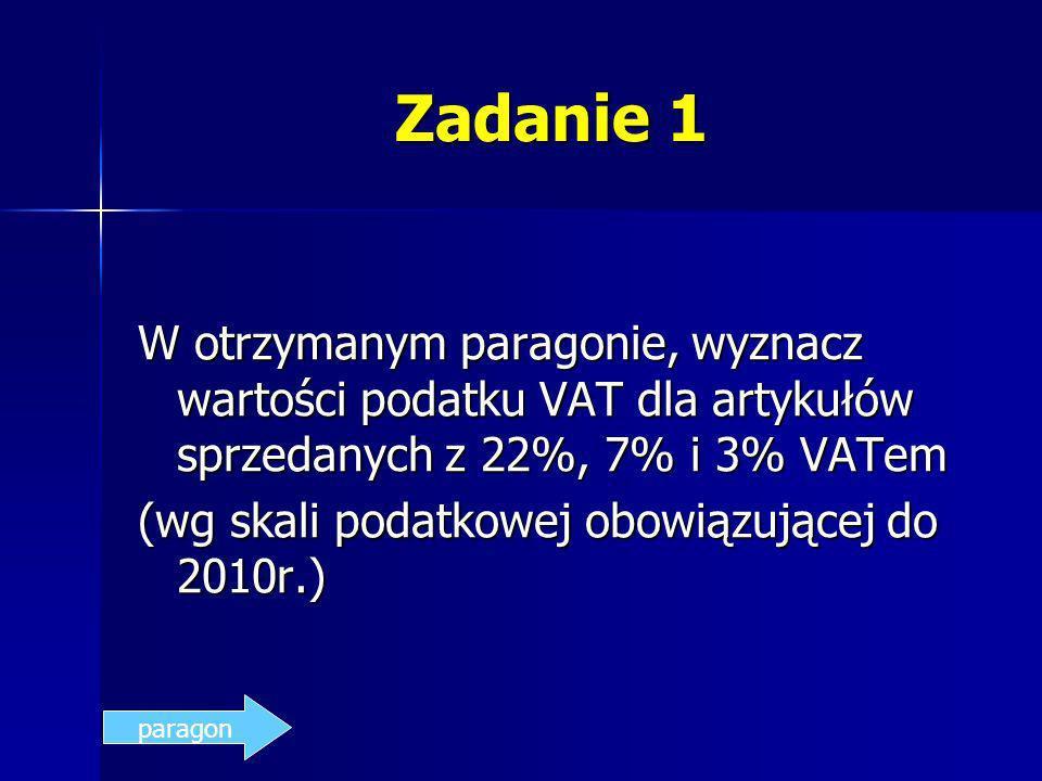 Zadanie 1 W otrzymanym paragonie, wyznacz wartości podatku VAT dla artykułów sprzedanych z 22%, 7% i 3% VATem.