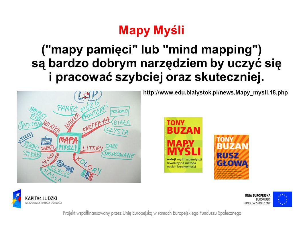Mapy Myśli( mapy pamięci lub mind mapping ) są bardzo dobrym narzędziem by uczyć się i pracować szybciej oraz skuteczniej.