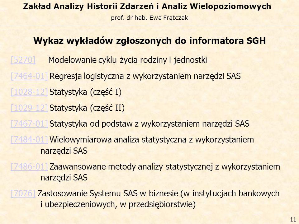 Wykaz wykładów zgłoszonych do informatora SGH