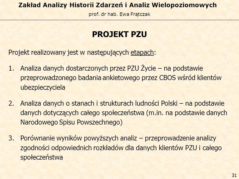 PROJEKT PZU Projekt realizowany jest w następujących etapach: