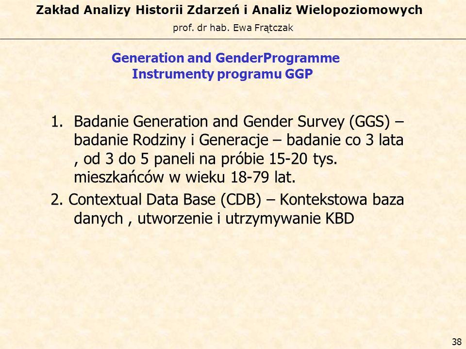 Generation and GenderProgramme Instrumenty programu GGP