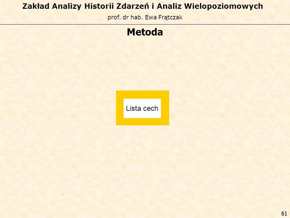 Metoda Lista cech