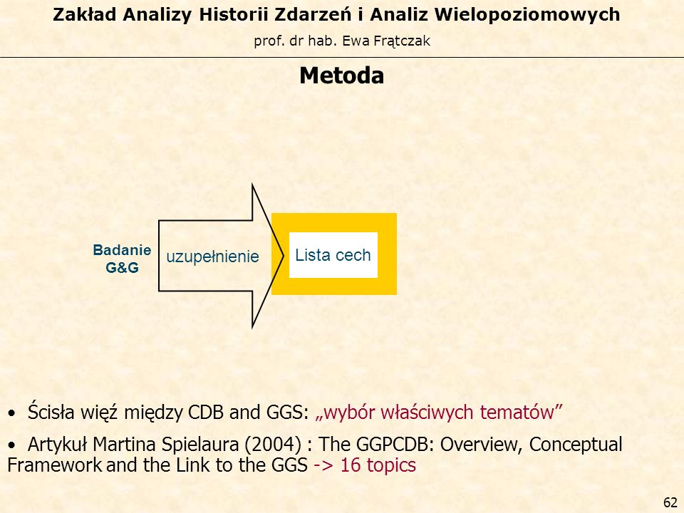 """Metoda Ścisła więź między CDB and GGS: """"wybór właściwych tematów"""