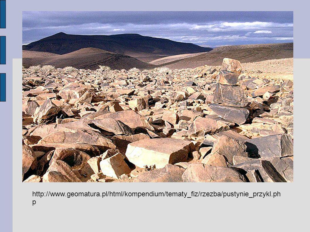 http://www.geomatura.pl/html/kompendium/tematy_fiz/rzezba/pustynie_przykl.php