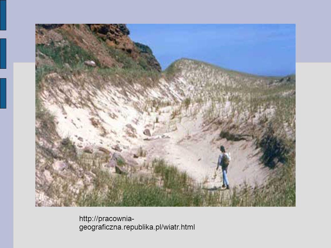 http://pracownia-geograficzna.republika.pl/wiatr.html