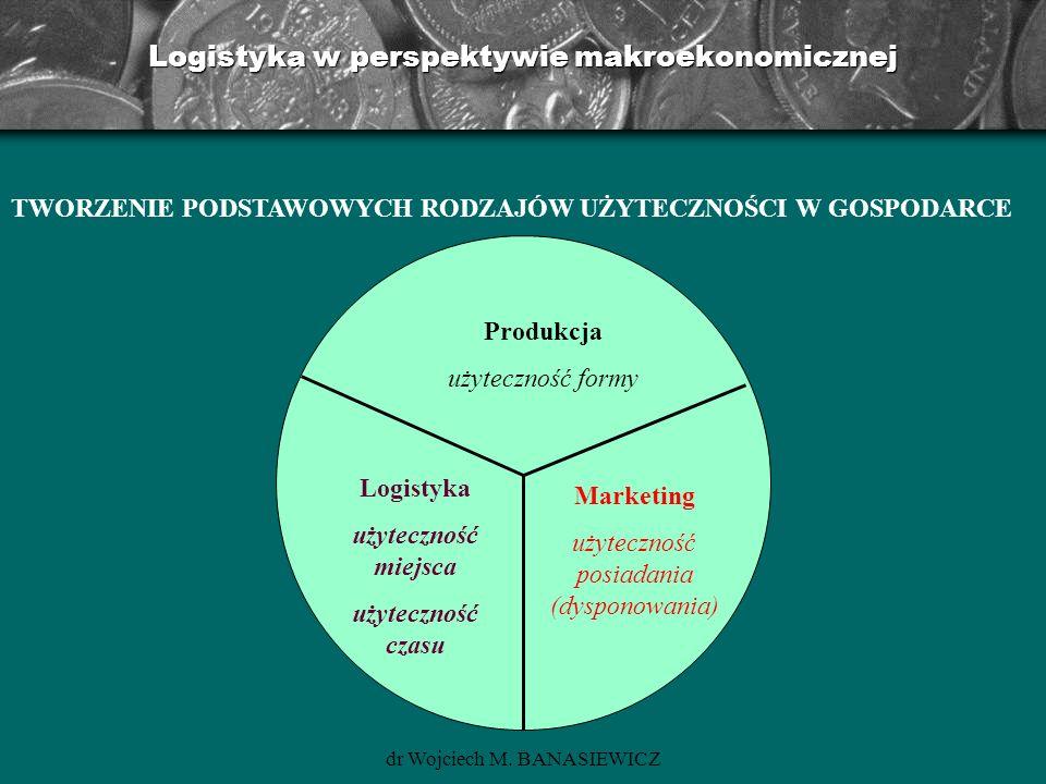 Logistyka w perspektywie makroekonomicznej
