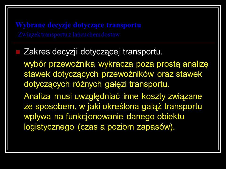 Zakres decyzji dotyczącej transportu.