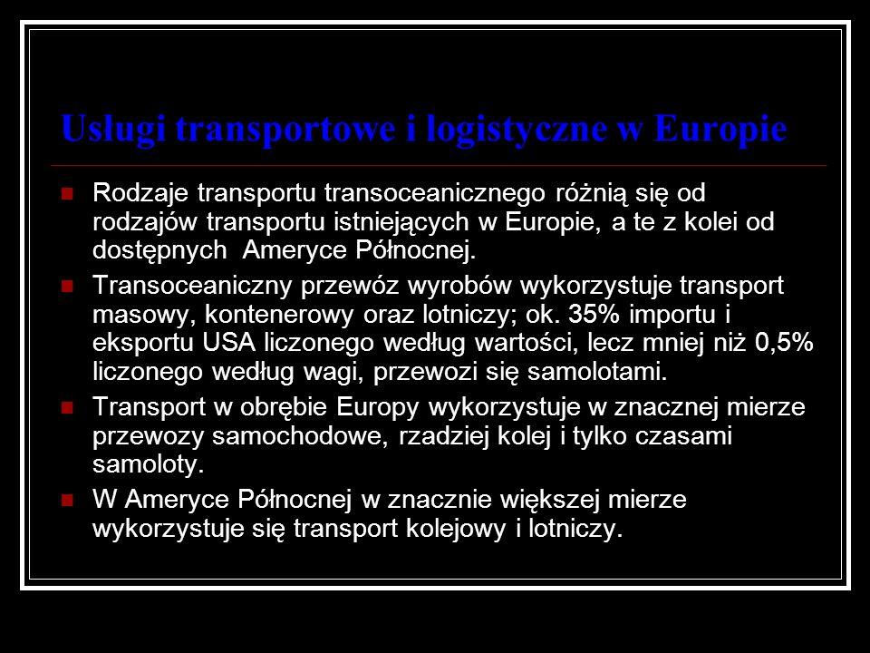 Usługi transportowe i logistyczne w Europie