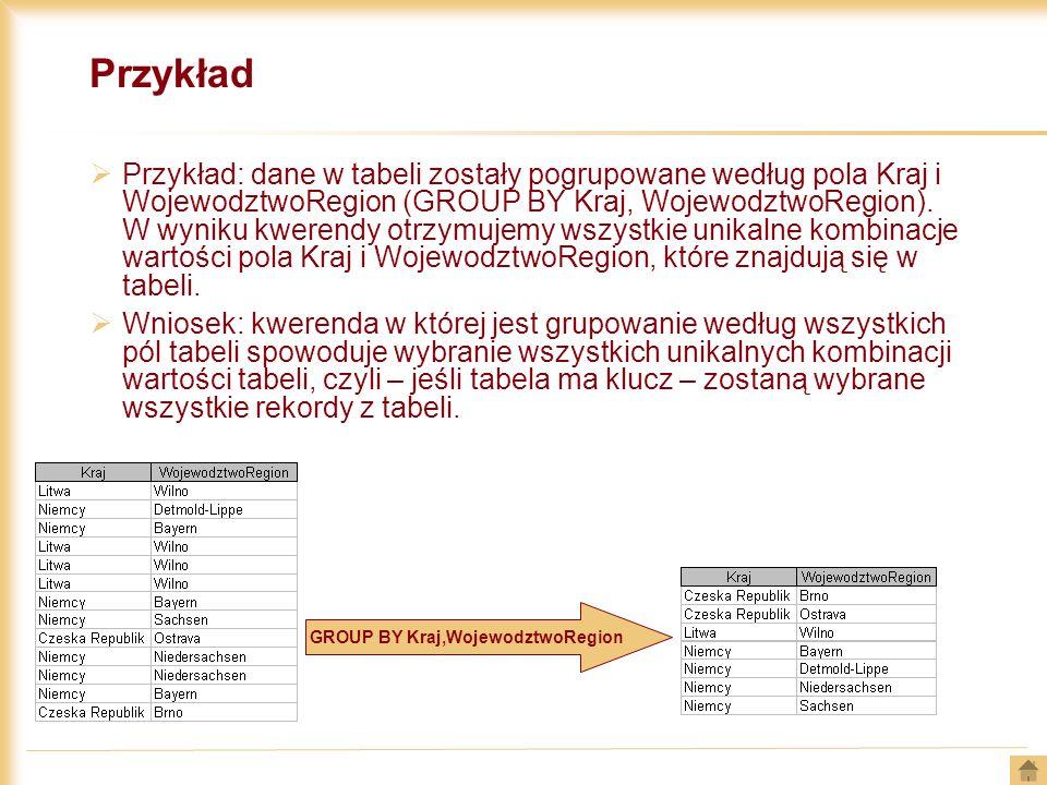 GROUP BY Kraj,WojewodztwoRegion