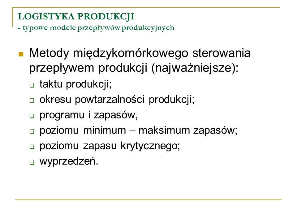 LOGISTYKA PRODUKCJI - typowe modele przepływów produkcyjnych