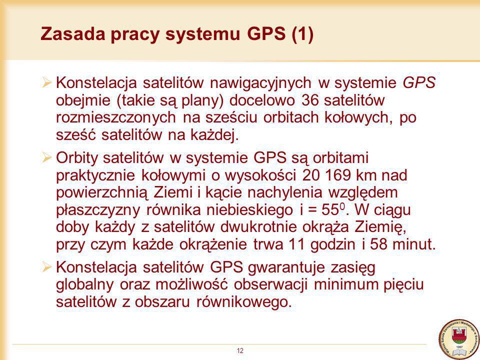 Zasada pracy systemu GPS (1)