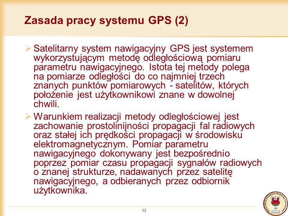 Zasada pracy systemu GPS (2)