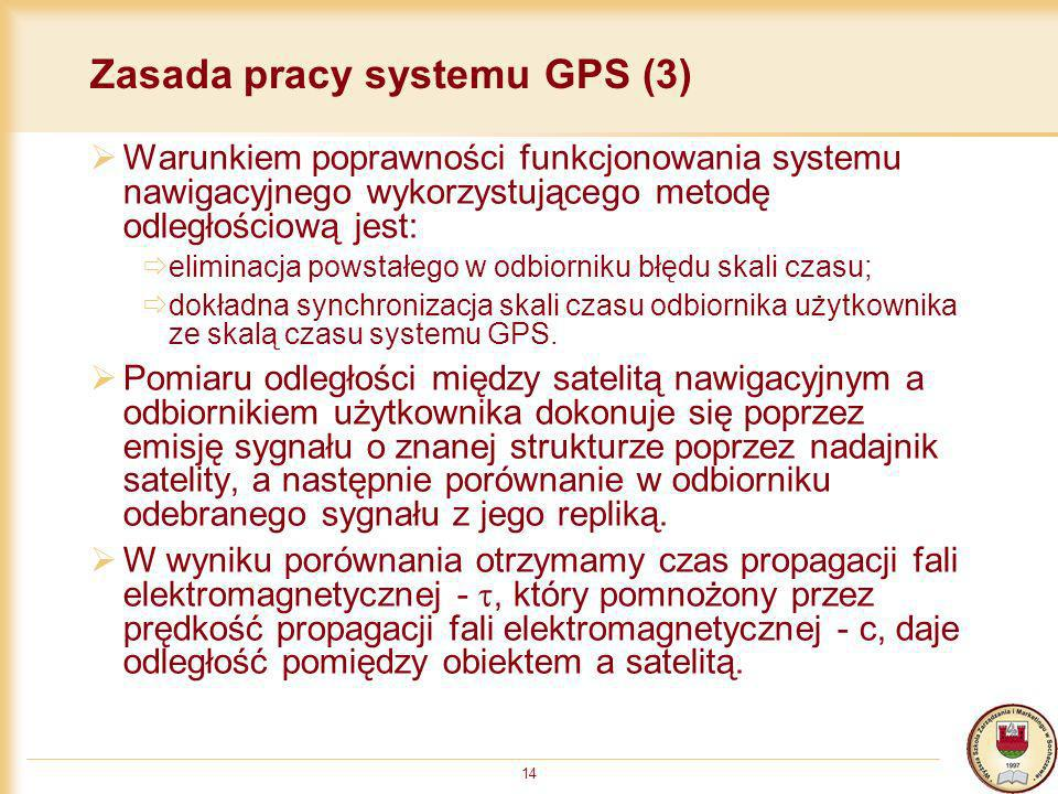 Zasada pracy systemu GPS (3)