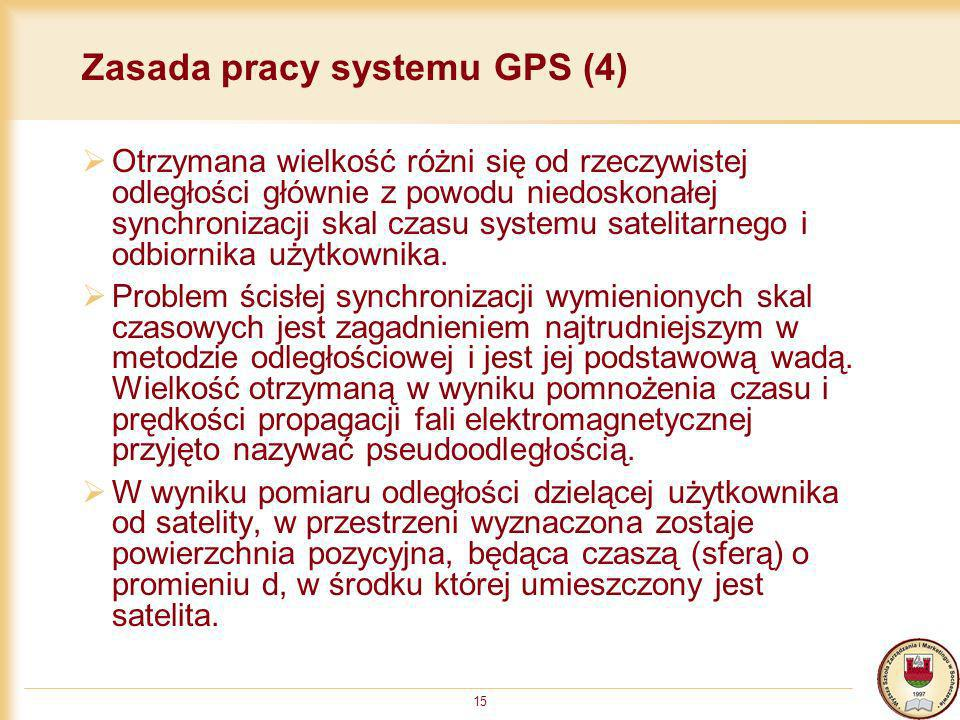 Zasada pracy systemu GPS (4)