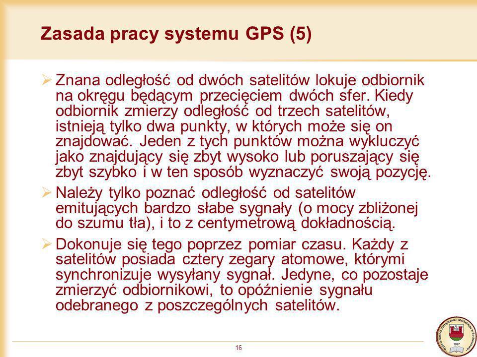 Zasada pracy systemu GPS (5)