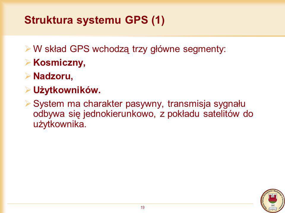 Struktura systemu GPS (1)