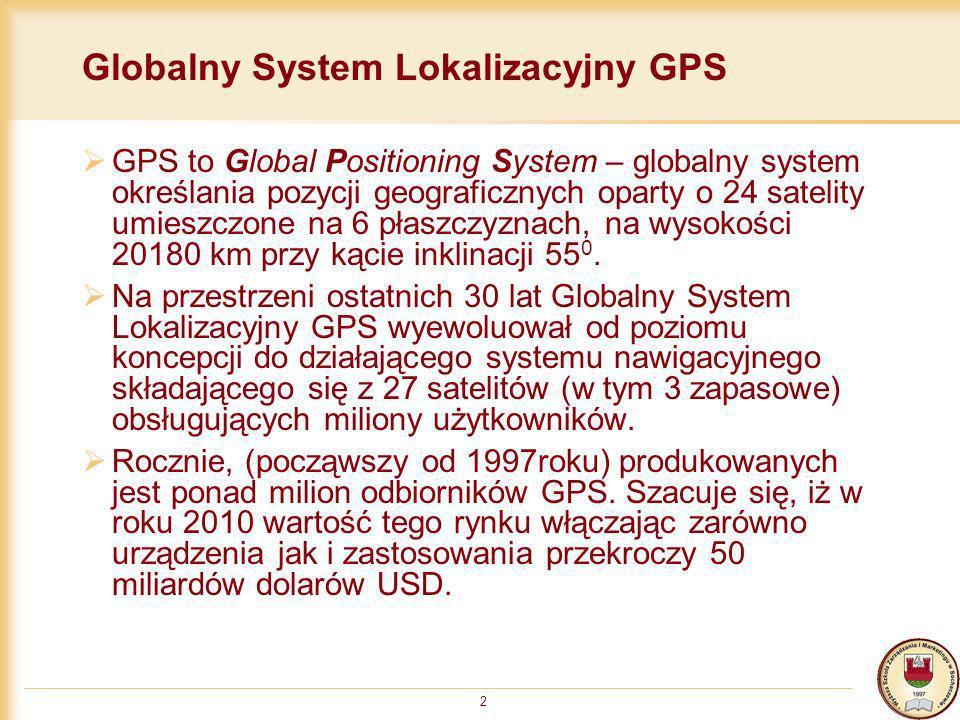 Globalny System Lokalizacyjny GPS