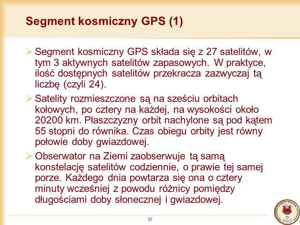 Segment kosmiczny GPS (1)