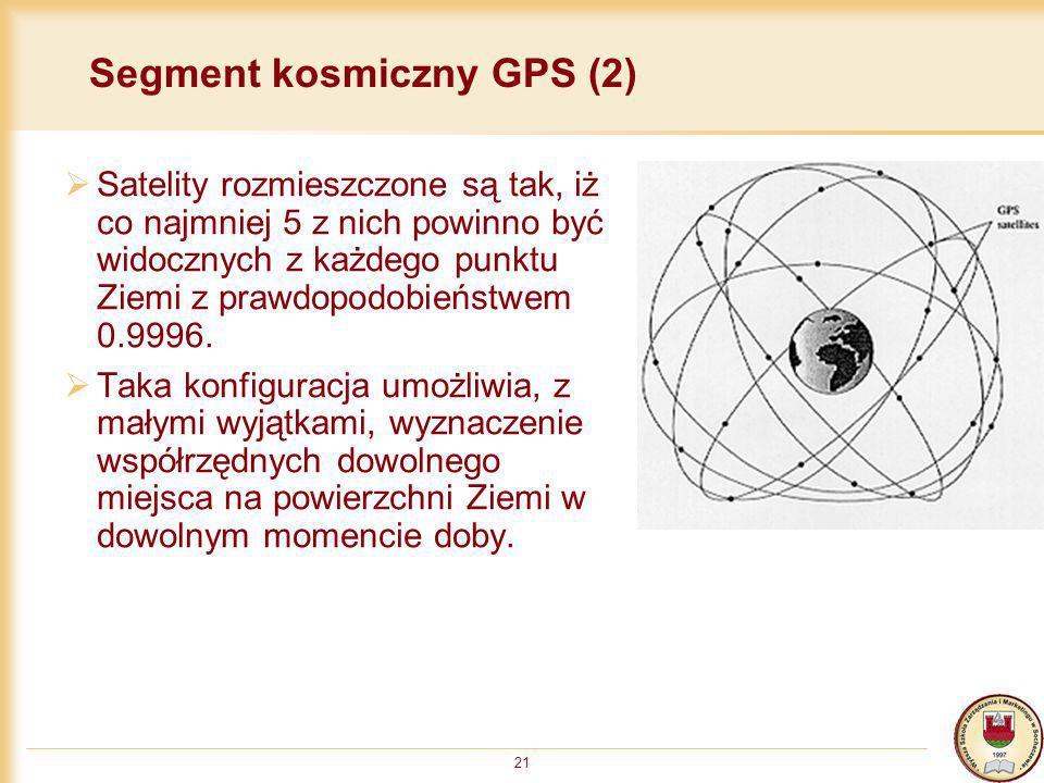 Segment kosmiczny GPS (2)