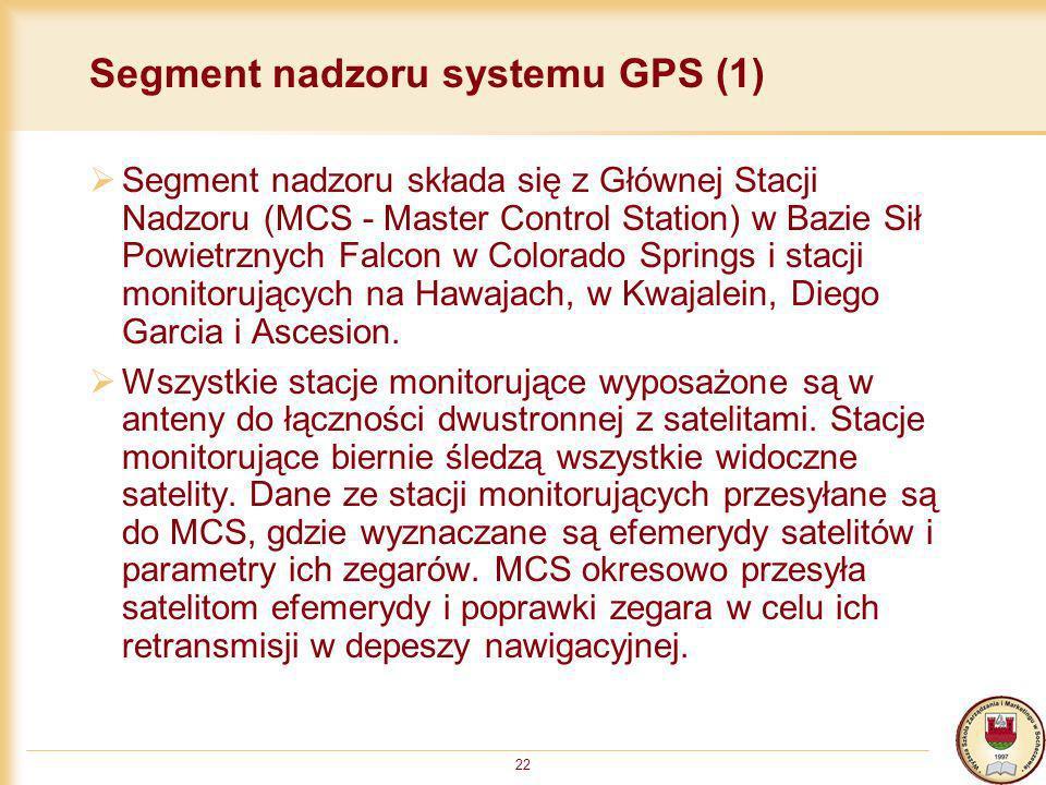 Segment nadzoru systemu GPS (1)