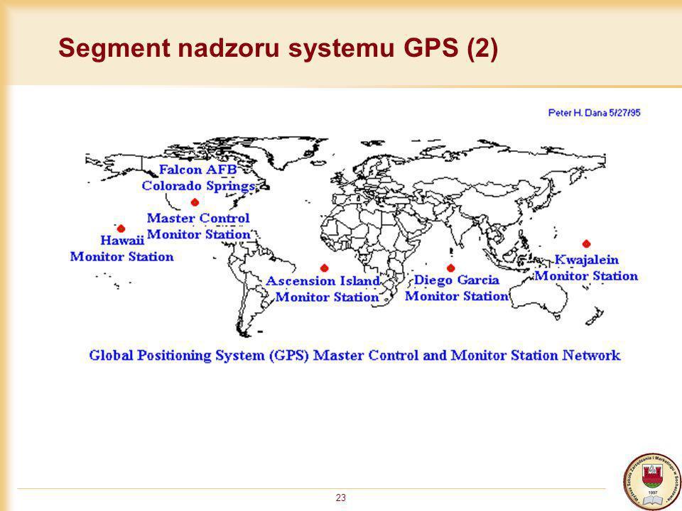 Segment nadzoru systemu GPS (2)