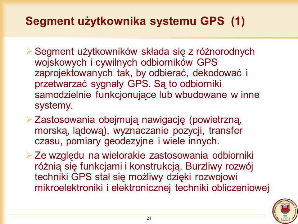 Segment użytkownika systemu GPS (1)