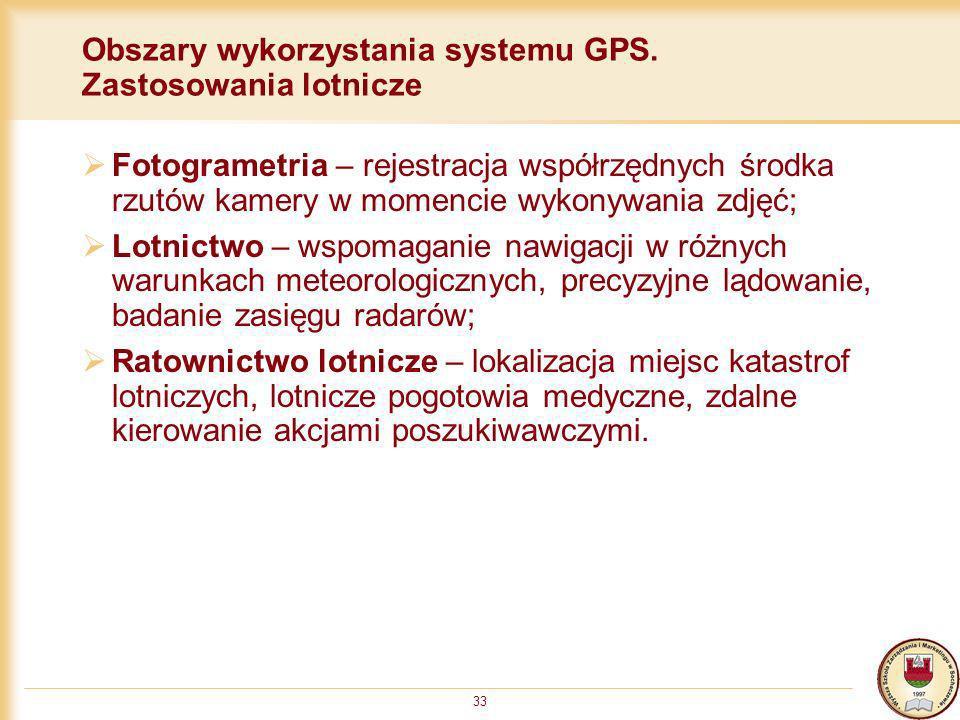 Obszary wykorzystania systemu GPS. Zastosowania lotnicze
