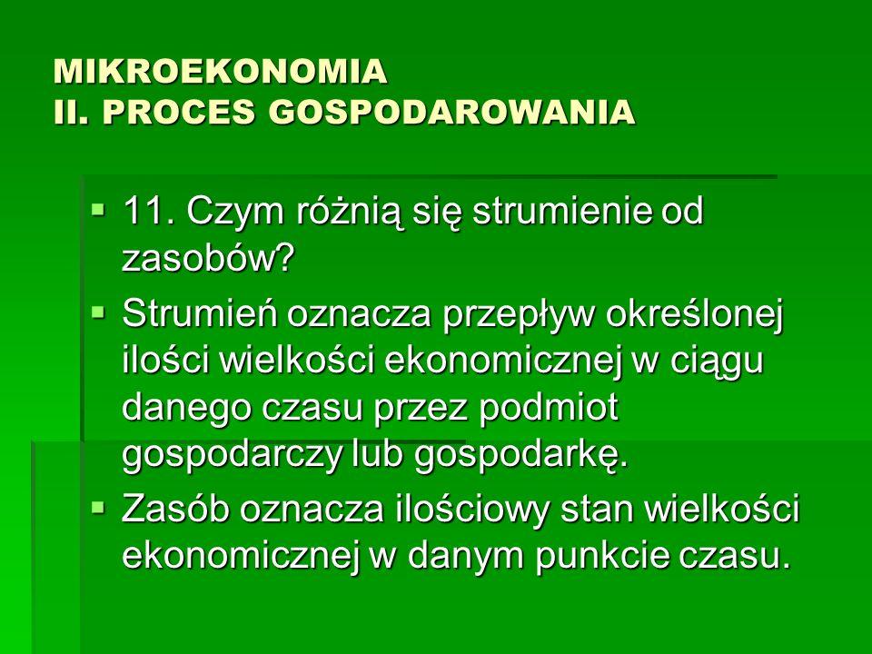 MIKROEKONOMIA II. PROCES GOSPODAROWANIA