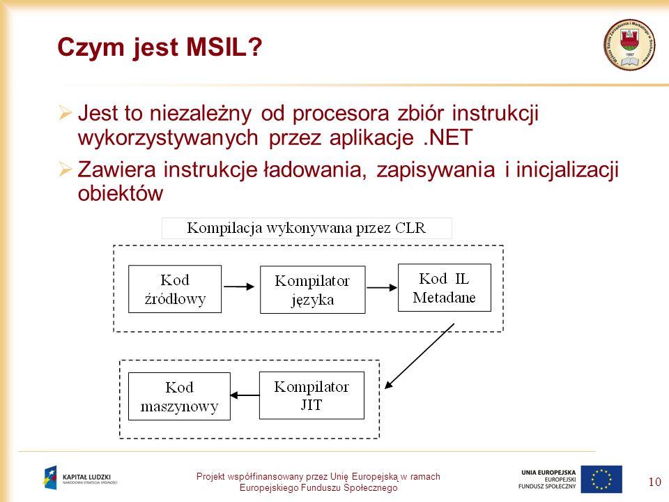 Czym jest MSIL Jest to niezależny od procesora zbiór instrukcji wykorzystywanych przez aplikacje .NET.