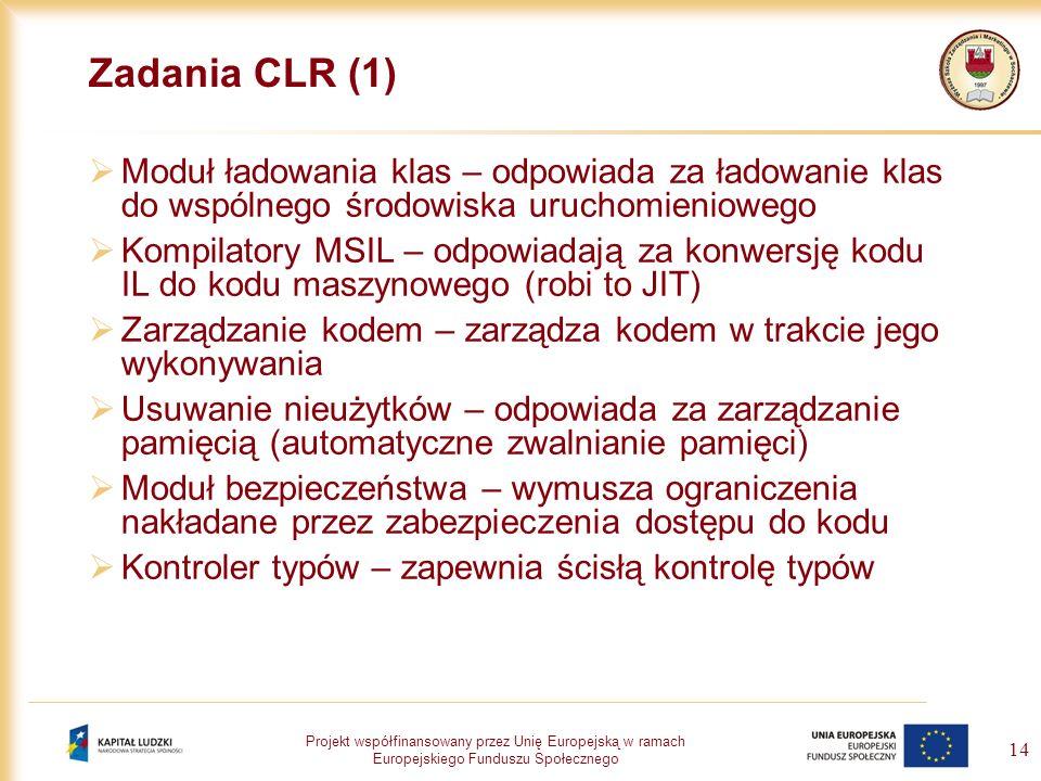Zadania CLR (1) Moduł ładowania klas – odpowiada za ładowanie klas do wspólnego środowiska uruchomieniowego.