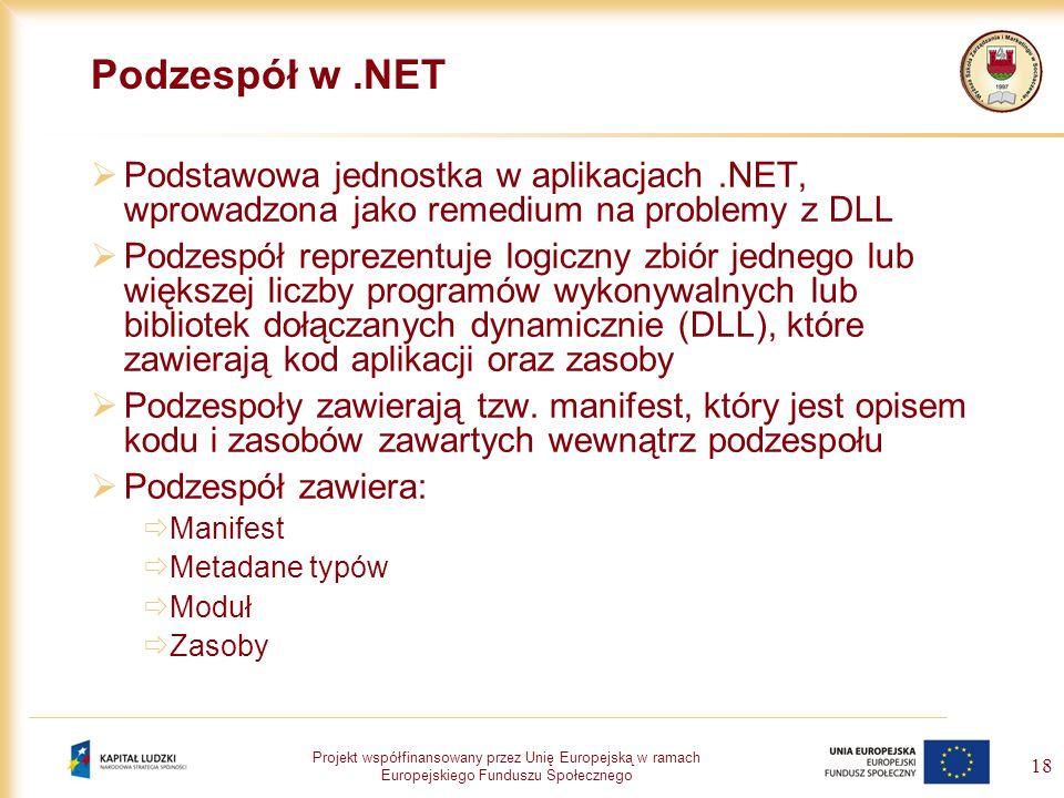 Podzespół w .NET Podstawowa jednostka w aplikacjach .NET, wprowadzona jako remedium na problemy z DLL.