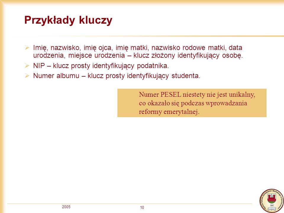Przykłady kluczy