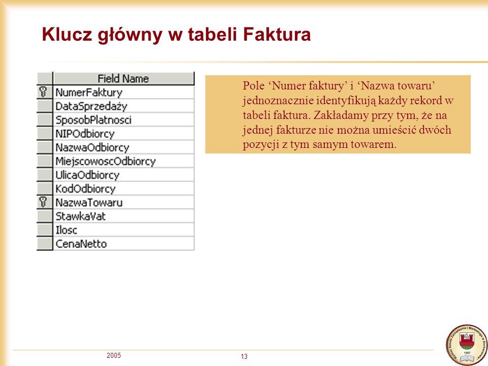 Klucz główny w tabeli Faktura