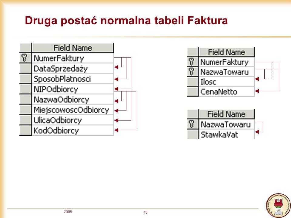 Druga postać normalna tabeli Faktura