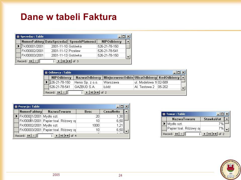 Dane w tabeli Faktura 2005