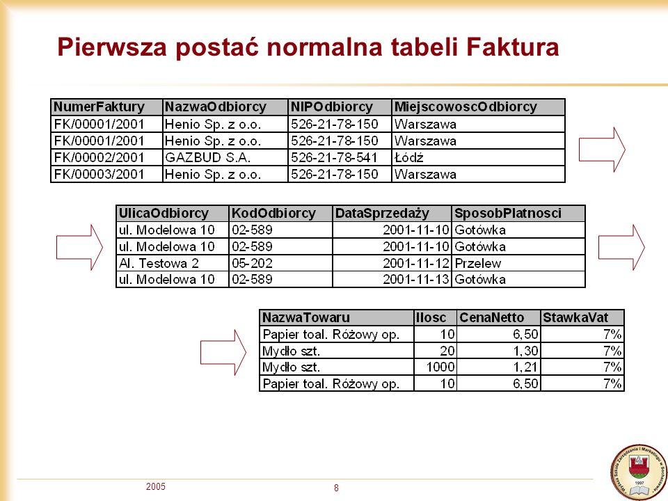 Pierwsza postać normalna tabeli Faktura