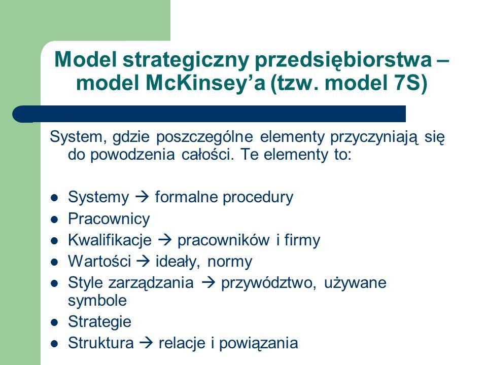 Model strategiczny przedsiębiorstwa – model McKinsey'a (tzw. model 7S)