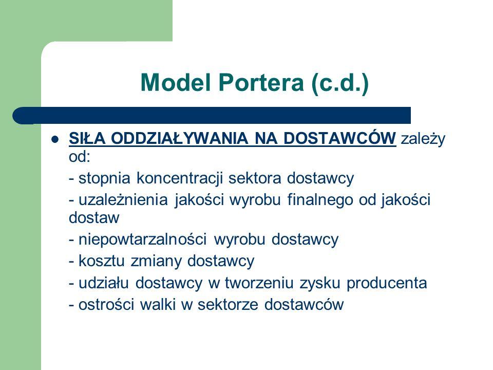 Model Portera (c.d.) SIŁA ODDZIAŁYWANIA NA DOSTAWCÓW zależy od: