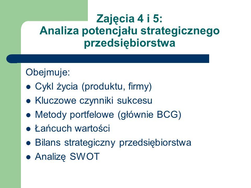 Zajęcia 4 i 5: Analiza potencjału strategicznego przedsiębiorstwa