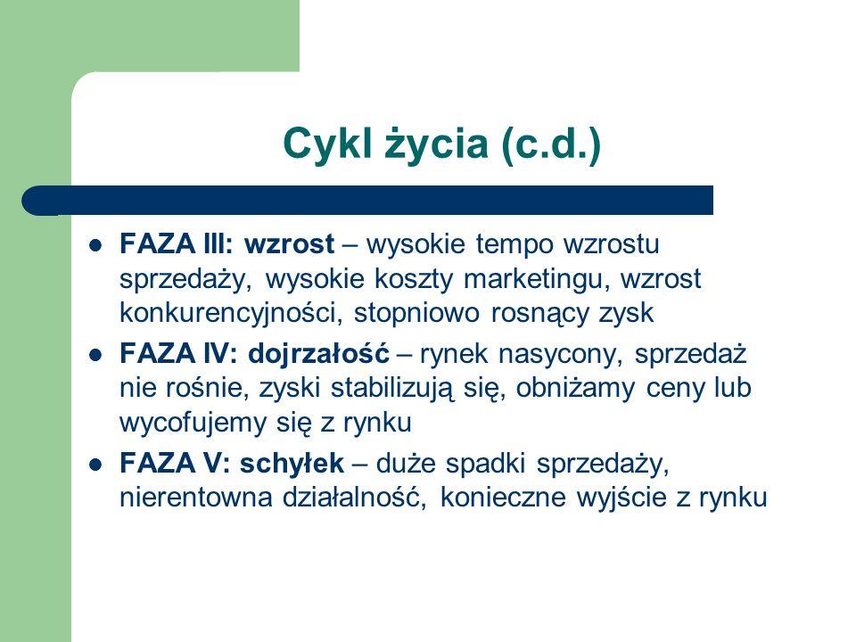 Cykl życia (c.d.) FAZA III: wzrost – wysokie tempo wzrostu sprzedaży, wysokie koszty marketingu, wzrost konkurencyjności, stopniowo rosnący zysk.