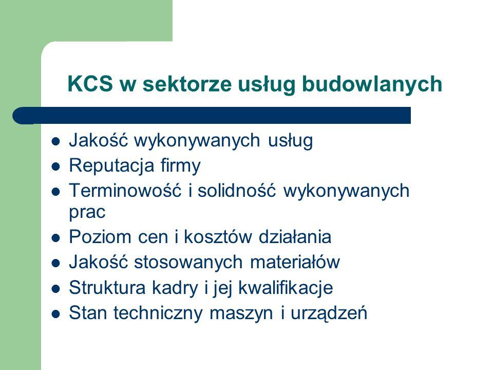 KCS w sektorze usług budowlanych