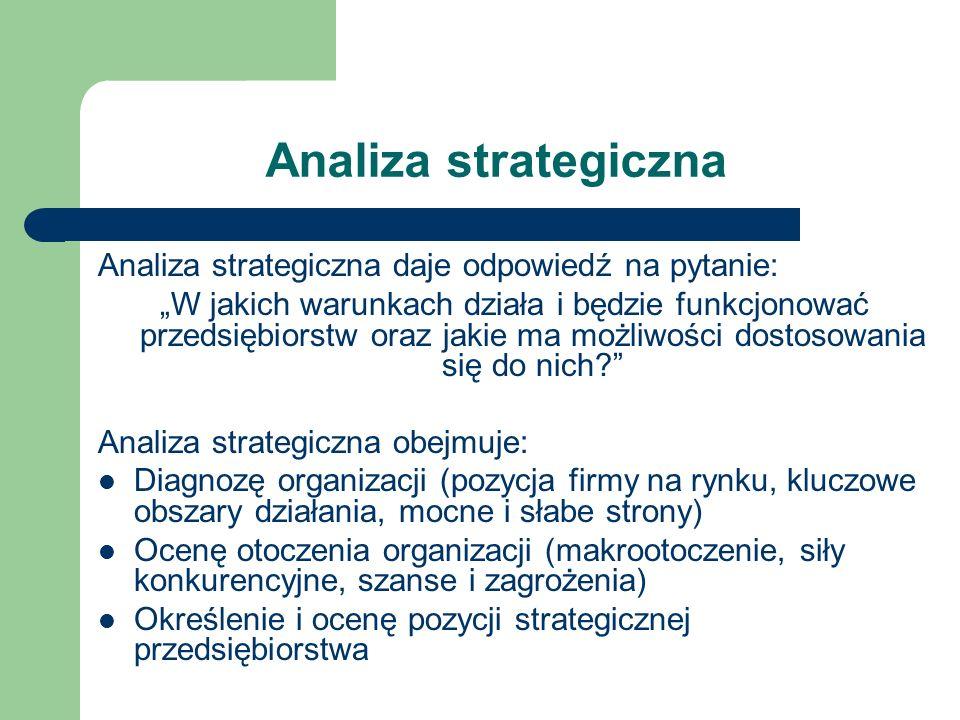Analiza strategiczna Analiza strategiczna daje odpowiedź na pytanie:
