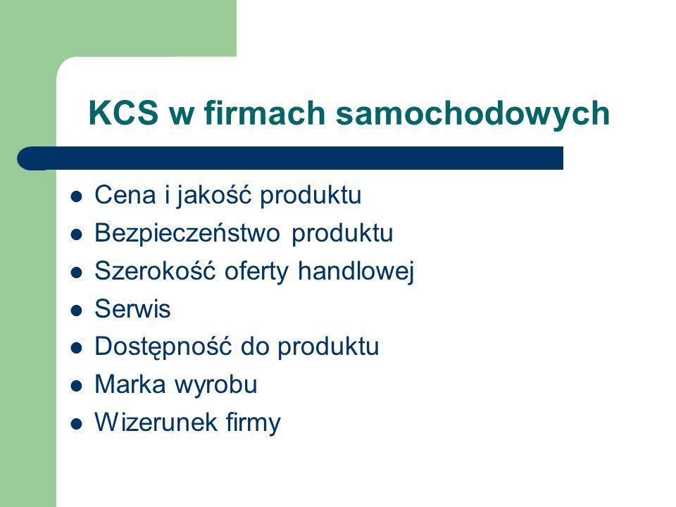 KCS w firmach samochodowych