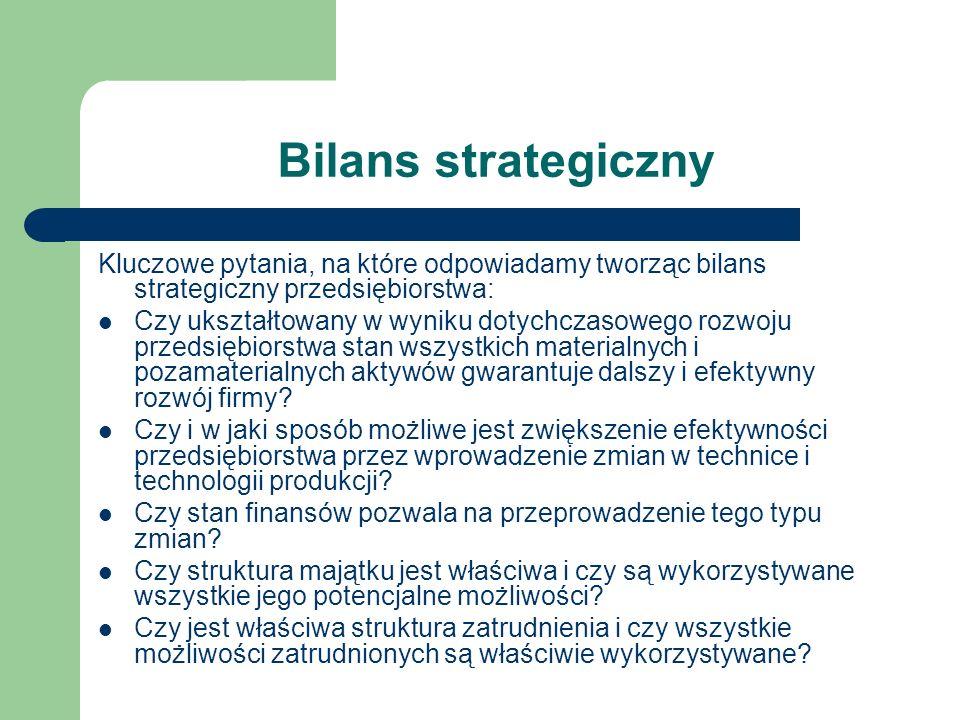 Bilans strategiczny Kluczowe pytania, na które odpowiadamy tworząc bilans strategiczny przedsiębiorstwa: