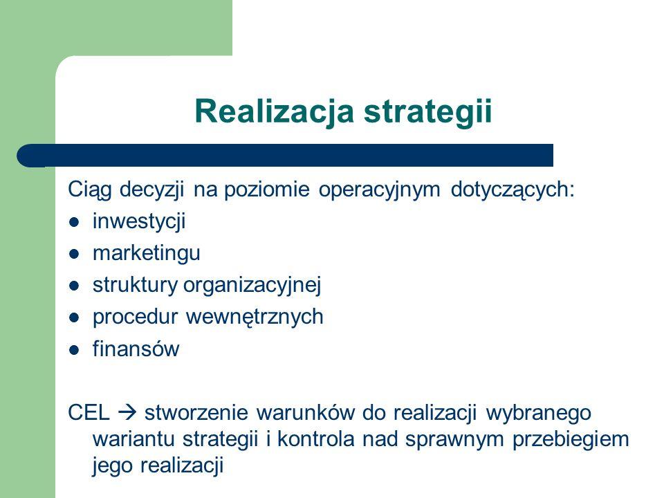 Realizacja strategii Ciąg decyzji na poziomie operacyjnym dotyczących: