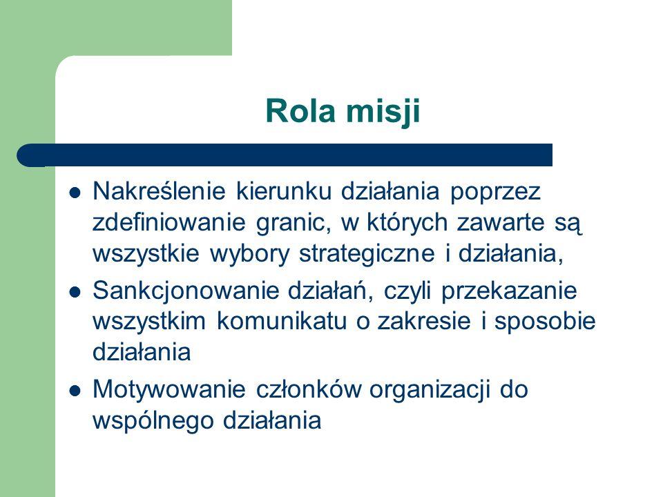 Rola misji Nakreślenie kierunku działania poprzez zdefiniowanie granic, w których zawarte są wszystkie wybory strategiczne i działania,